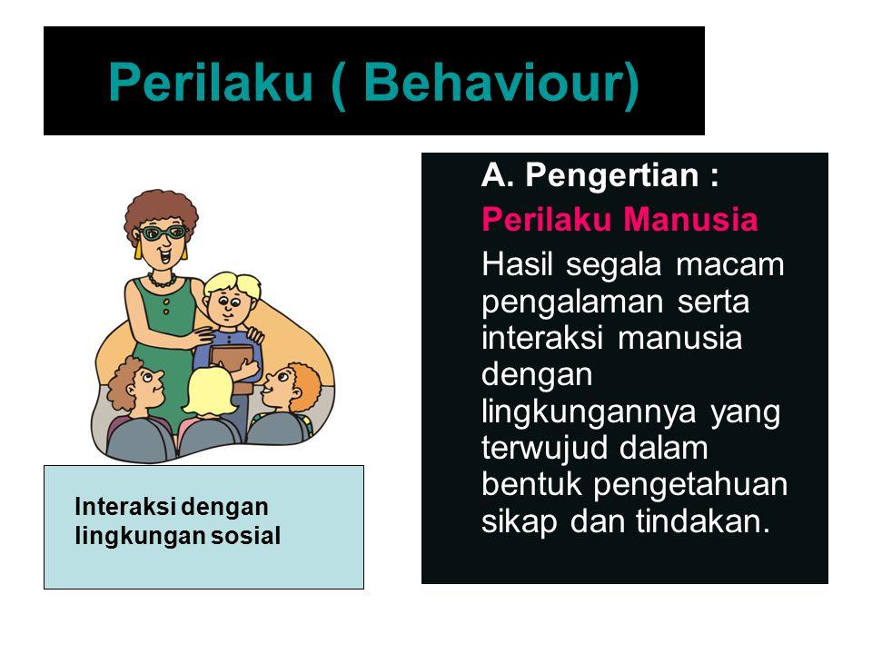 Perilaku menurut Benyamin Bloom (1908) Membagi perilaku ke dalam 3 kawasan (domain / ranah).