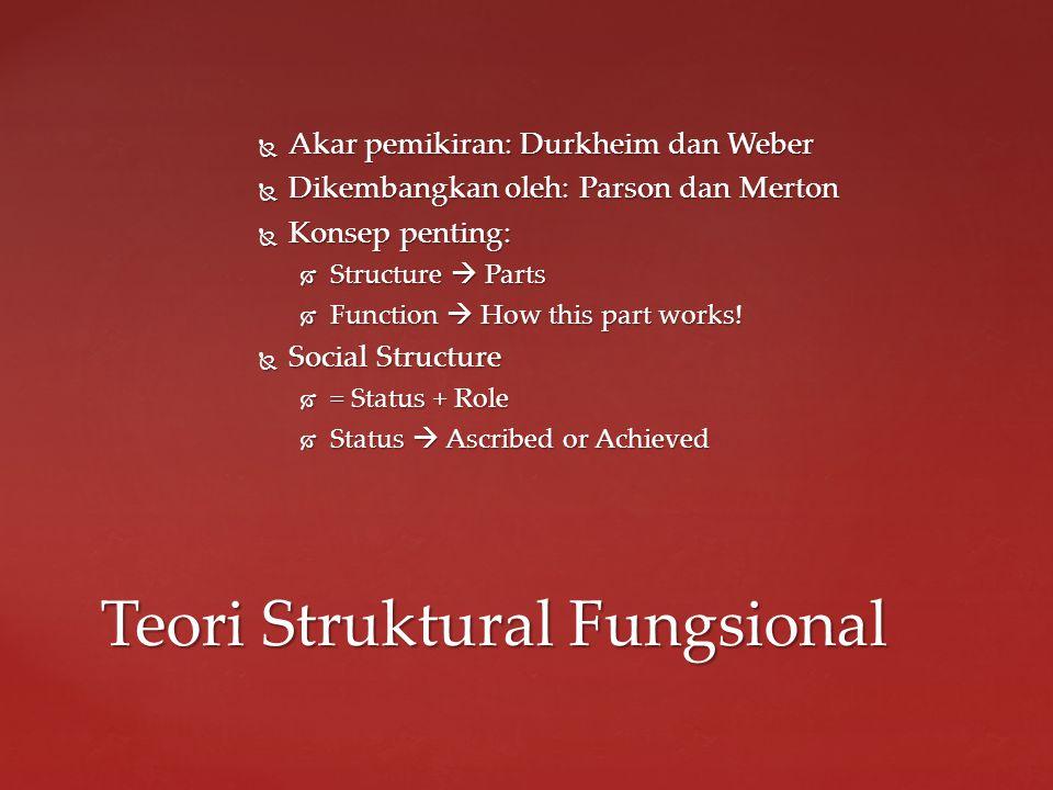  Akar pemikiran: Durkheim dan Weber  Dikembangkan oleh: Parson dan Merton  Konsep penting:  Structure  Parts  Function  How this part works.