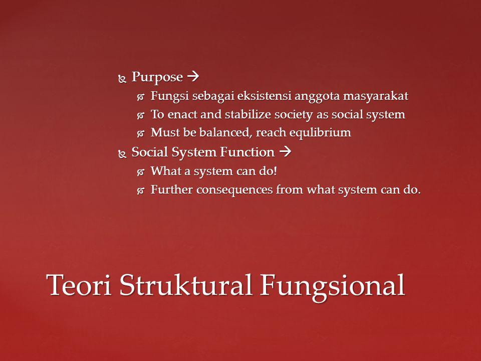  Robert K Merton  Social System Function  Manifest Function  yang diharapkan dan diakui  Latent Function  yang tidak diharapkan dan tidak diakui  System has (not) to be functional.