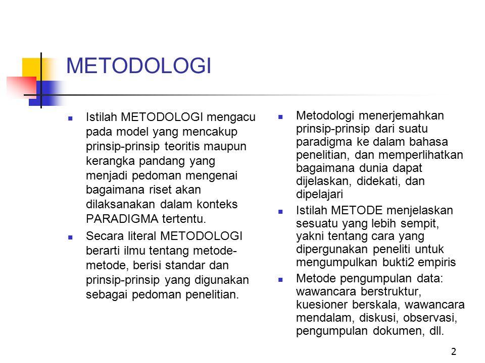 2 METODOLOGI Istilah METODOLOGI mengacu pada model yang mencakup prinsip-prinsip teoritis maupun kerangka pandang yang menjadi pedoman mengenai bagaimana riset akan dilaksanakan dalam konteks PARADIGMA tertentu.