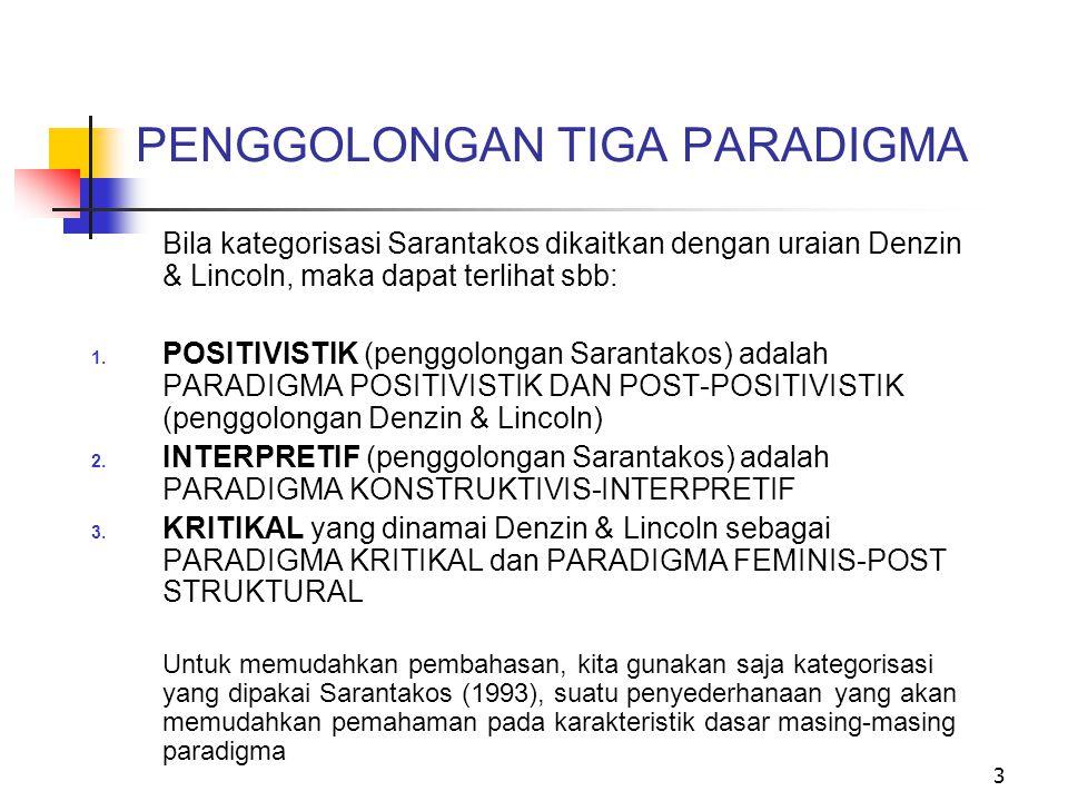 3 PENGGOLONGAN TIGA PARADIGMA Bila kategorisasi Sarantakos dikaitkan dengan uraian Denzin & Lincoln, maka dapat terlihat sbb: 1. POSITIVISTIK (penggol
