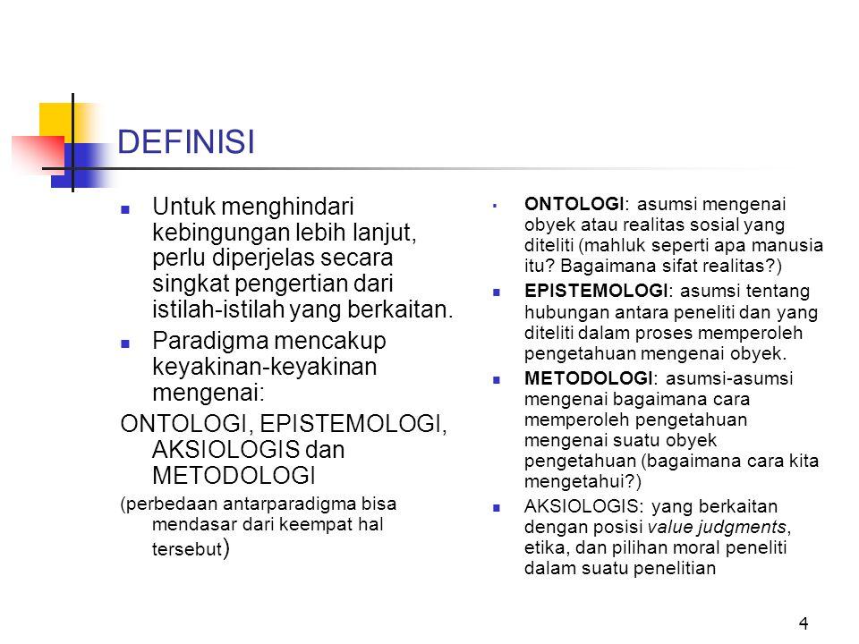5 TEORI DAN KONSEP Istilah TEORI dapat didefinisikan secara berbeda oleh peneliti dari latar belakang PARADIGMA yang berbeda.