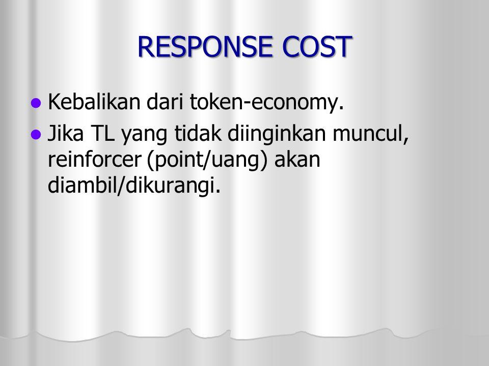 RESPONSE COST Kebalikan dari token-economy. Jika TL yang tidak diinginkan muncul, reinforcer (point/uang) akan diambil/dikurangi.