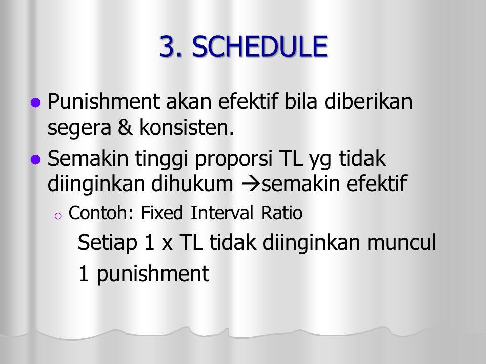 3. SCHEDULE Punishment akan efektif bila diberikan segera & konsisten. Semakin tinggi proporsi TL yg tidak diinginkan dihukum  semakin efektif o o Co