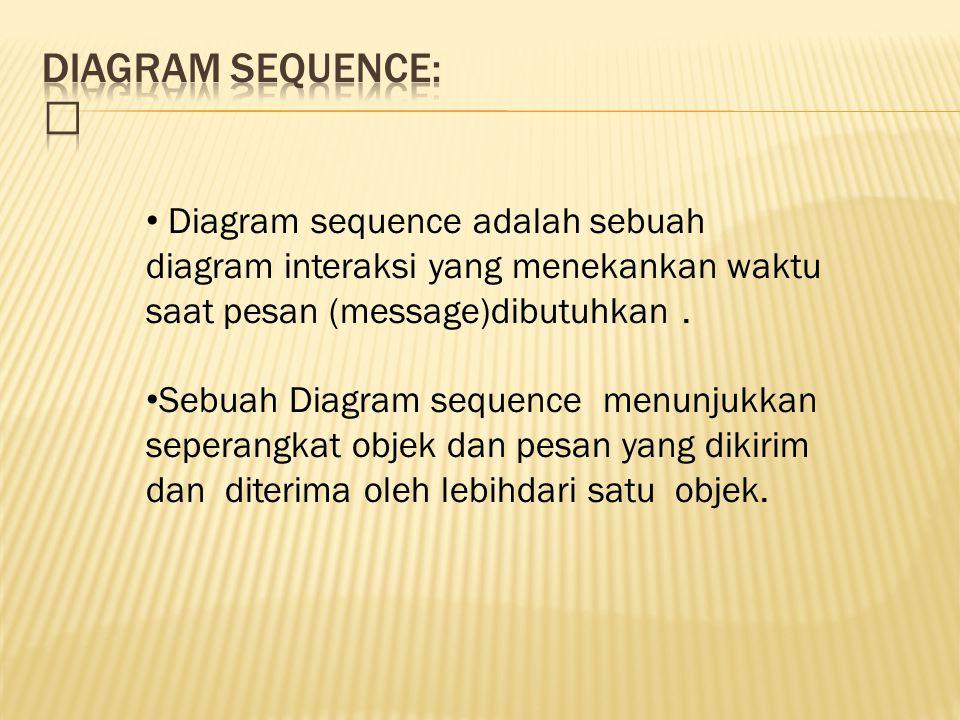 Diagram sequence adalah sebuah diagram interaksi yang menekankan waktu saat pesan (message)dibutuhkan.