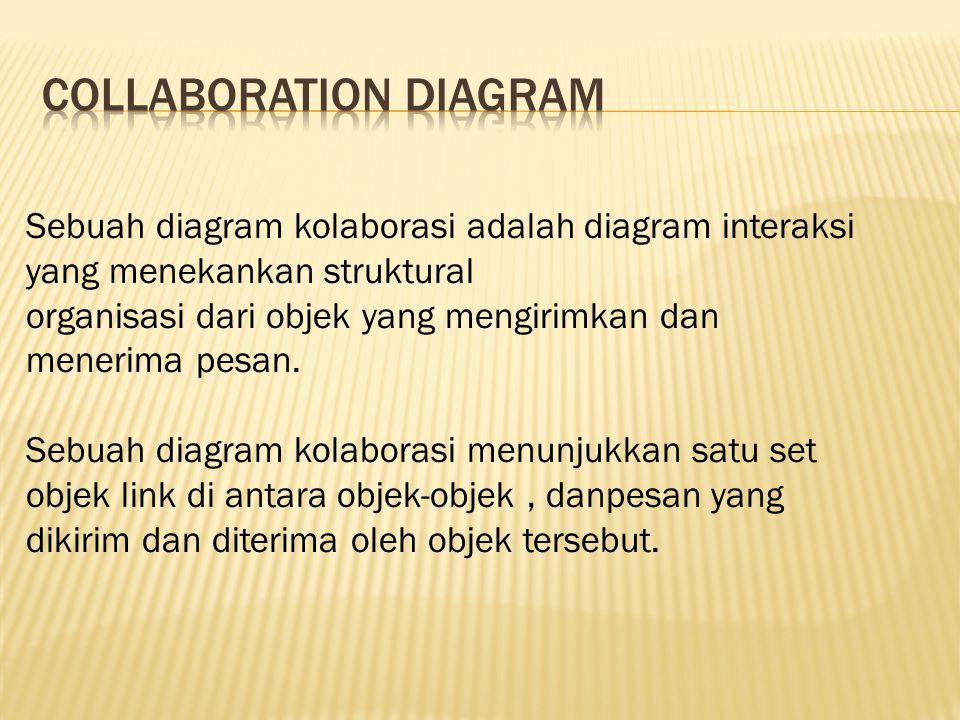 Sebuah diagram kolaborasi adalah diagram interaksi yang menekankan struktural organisasi dari objek yang mengirimkan dan menerima pesan.