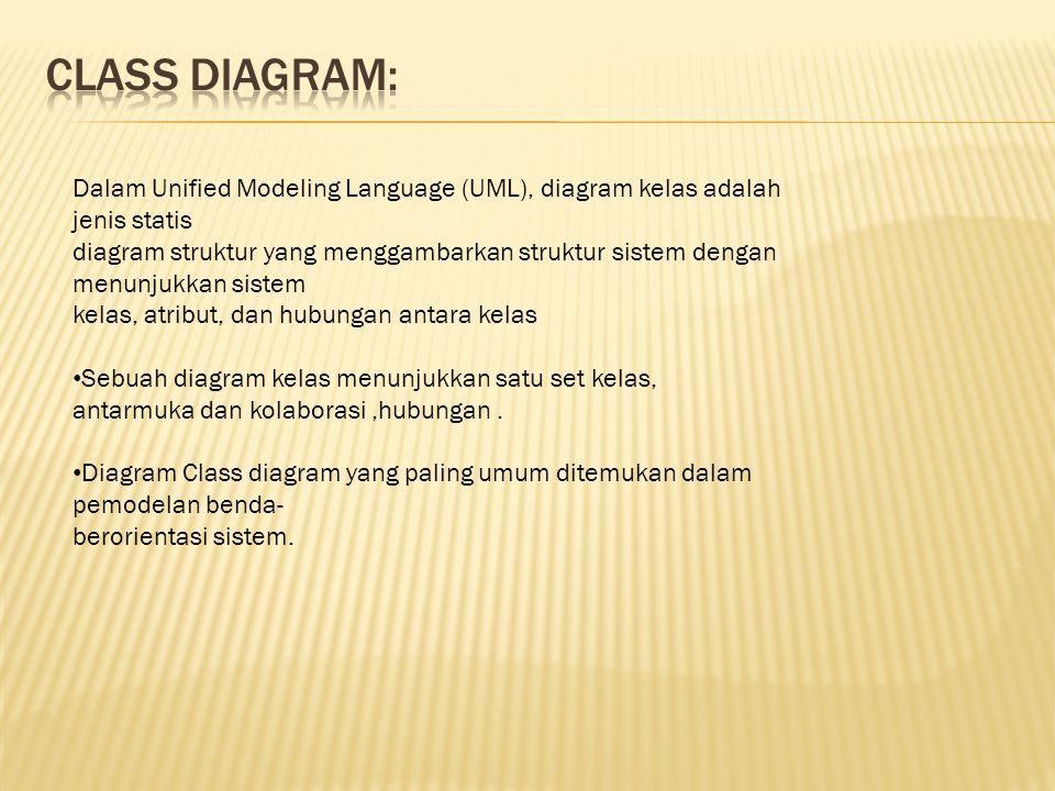 Dalam Unified Modeling Language (UML), diagram kelas adalah jenis statis diagram struktur yang menggambarkan struktur sistem dengan menunjukkan sistem kelas, atribut, dan hubungan antara kelas Sebuah diagram kelas menunjukkan satu set kelas, antarmuka dan kolaborasi,hubungan.