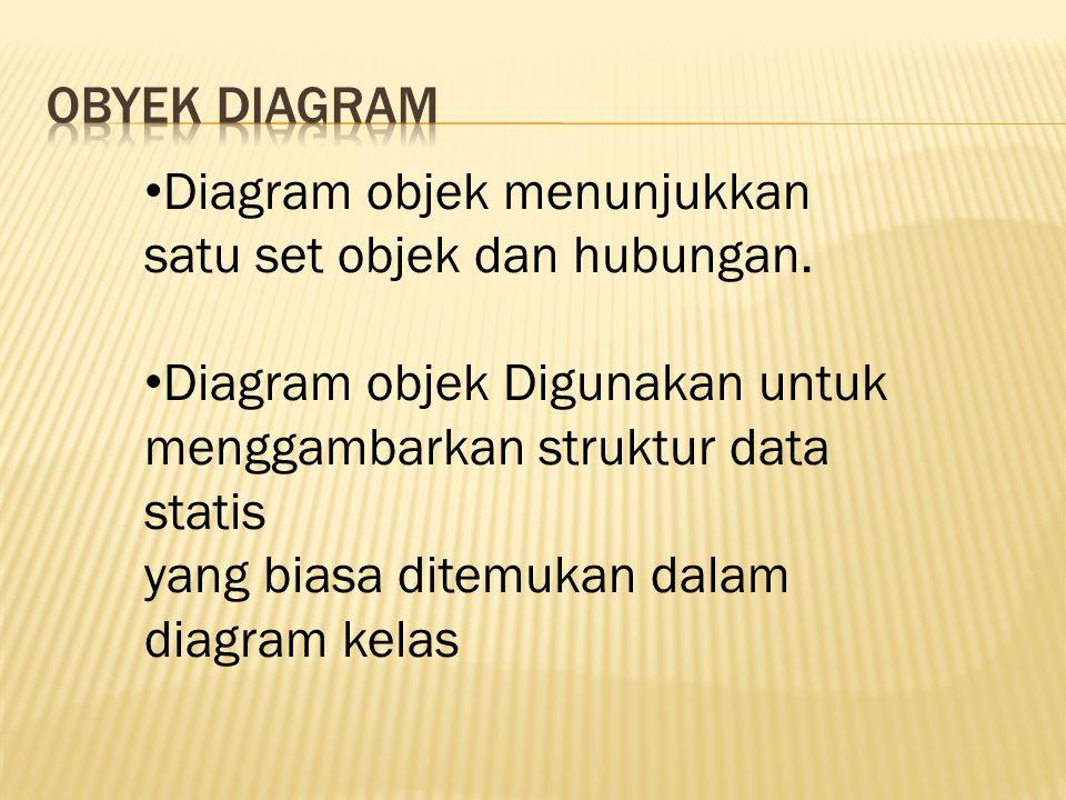 Diagram objek menunjukkan satu set objek dan hubungan. Diagram objek Digunakan untuk menggambarkan struktur data statis yang biasa ditemukan dalam dia