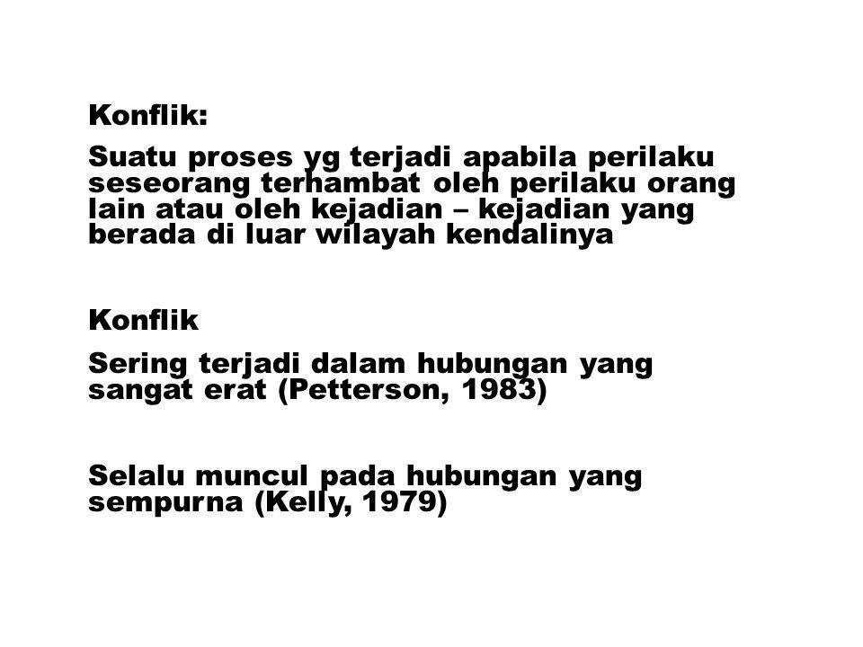 BENTUK DAN SUMBER KONFLIK Thomas & Kilmas (1976) 1.Konflik informasional perbedaan informasi yang diterima/ didapat 2.Konflik Persepsional perbedaan persepsi 3.Konflik Peran ketidakjelasan/ ketidak seimbangan peran