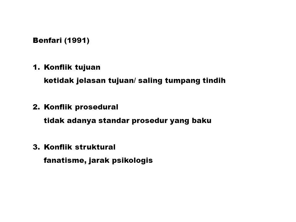 Benfari (1991) 1.Konflik tujuan ketidak jelasan tujuan/ saling tumpang tindih 2.Konflik prosedural tidak adanya standar prosedur yang baku 3.Konflik s