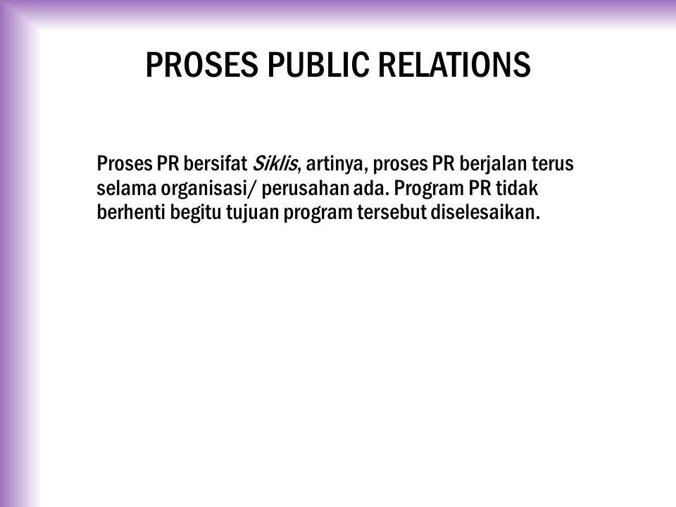 PROSES PUBLIC RELATIONS Proses PR bersifat Siklis, artinya, proses PR berjalan terus selama organisasi/ perusahan ada. Program PR tidak berhenti begit