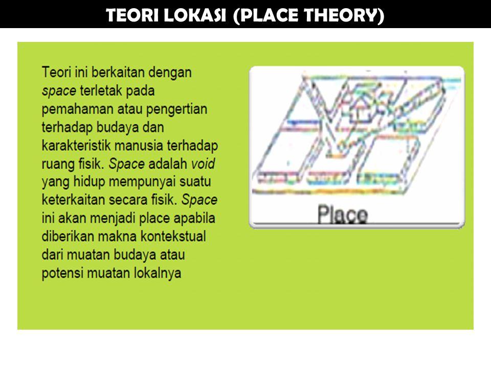 TEORI LOKASI (PLACE THEORY)