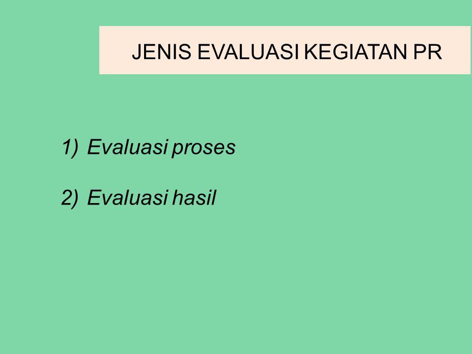 JENIS EVALUASI KEGIATAN PR 1)Evaluasi proses 2)Evaluasi hasil