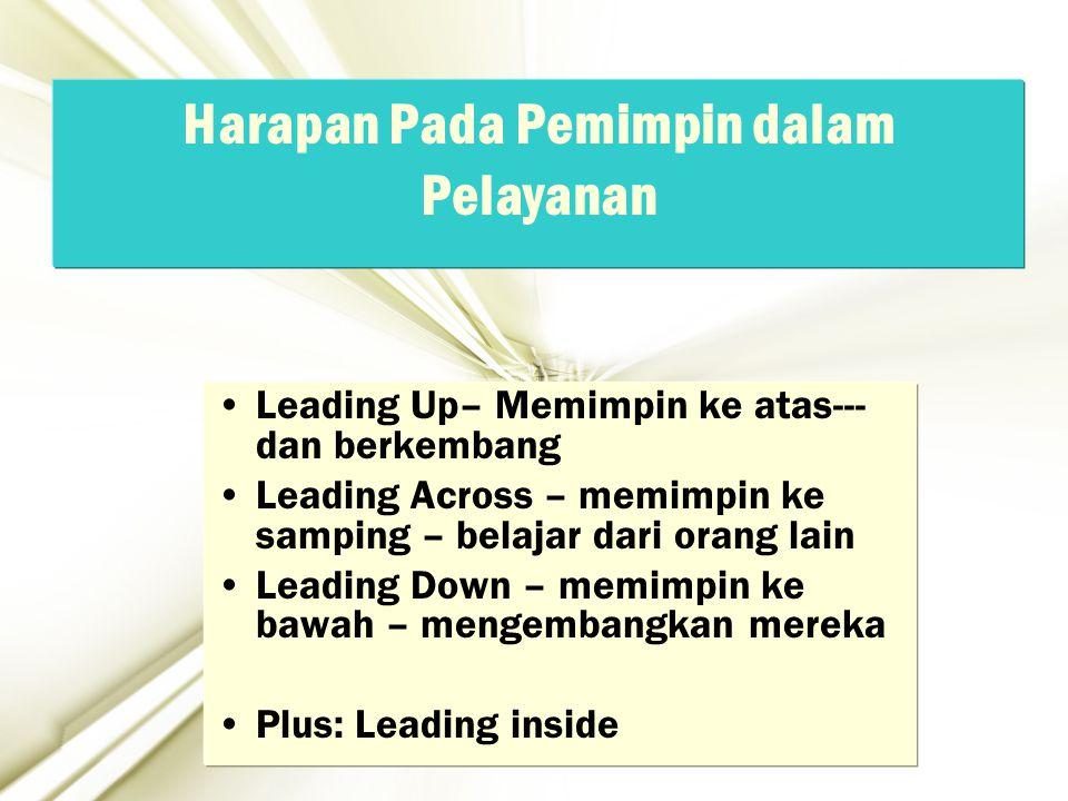 14 Leading Up– Memimpin ke atas--- dan berkembang Leading Across – memimpin ke samping – belajar dari orang lain Leading Down – memimpin ke bawah – me