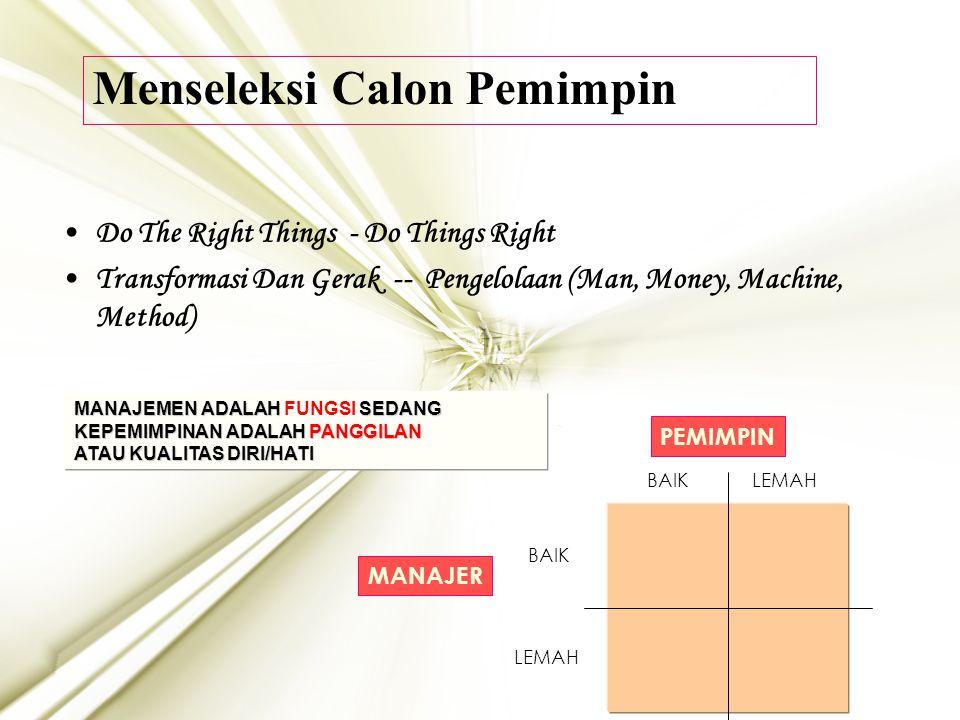 16 Do The Right Things - Do Things Right Transformasi Dan Gerak -- Pengelolaan (Man, Money, Machine, Method) PEMIMPIN MANAJER BAIK LEMAH BAIKLEMAH MAN