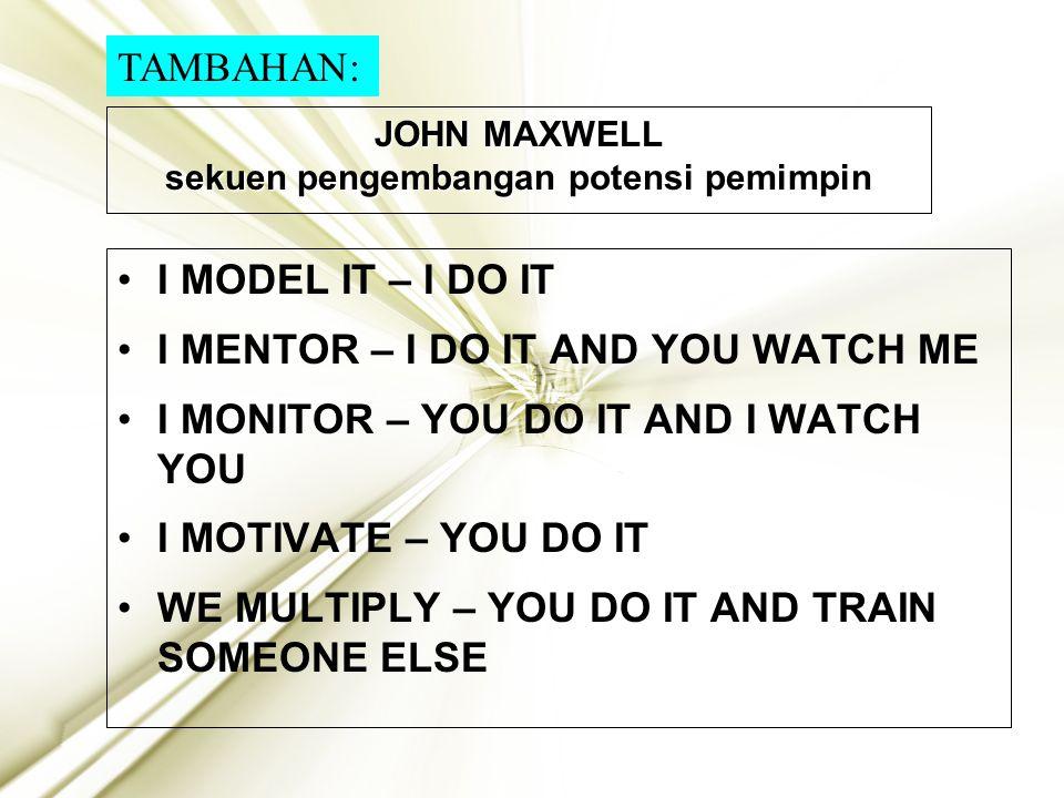 23 JOHN MAXWELL sekuen pengembangan potensi pemimpin I MODEL IT – I DO IT I MENTOR – I DO IT AND YOU WATCH ME I MONITOR – YOU DO IT AND I WATCH YOU I