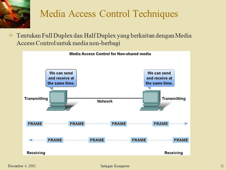 December 4, 2002Jaringan Komputer11 Media Access Control Techniques  Tentukan Full Duplex dan Half Duplex yang berkaitan dengan Media Access Control