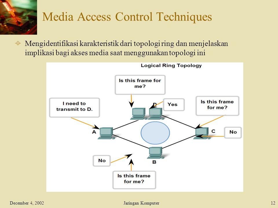 December 4, 2002Jaringan Komputer12 Media Access Control Techniques  Mengidentifikasi karakteristik dari topologi ring dan menjelaskan implikasi bagi