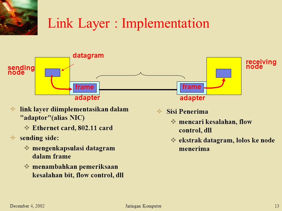 December 4, 2002Jaringan Komputer13  link layer diimplementasikan dalam