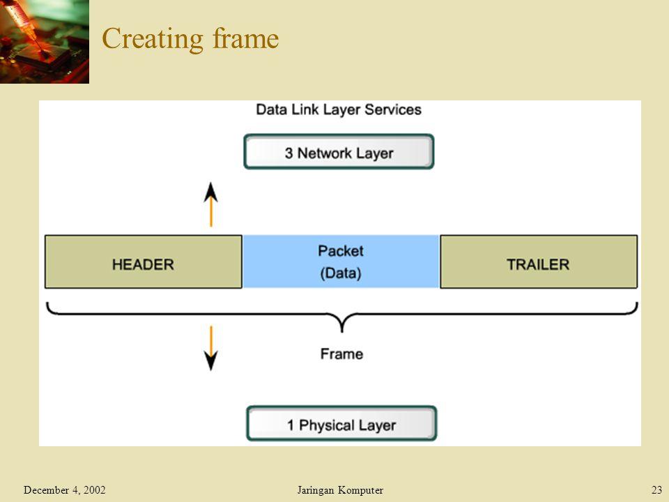 December 4, 2002Jaringan Komputer23 Creating frame