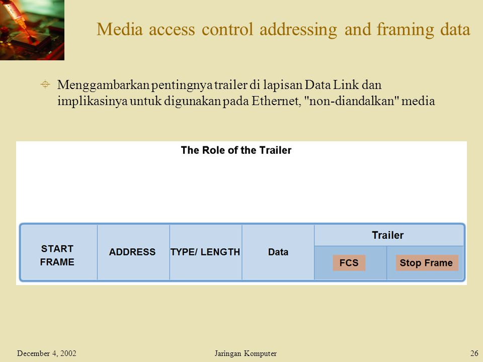 December 4, 2002Jaringan Komputer26 Media access control addressing and framing data  Menggambarkan pentingnya trailer di lapisan Data Link dan impli