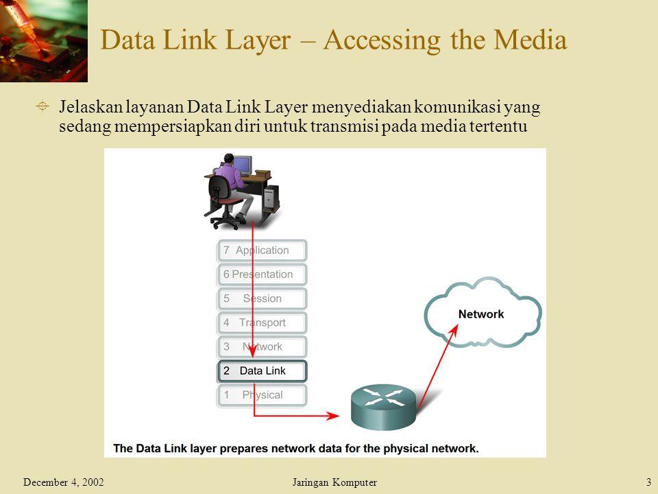 December 4, 2002Jaringan Komputer4 Data Link Layer – Accessing the Media  Jelaskan mengapa protokol layer Data Link diperlukan untuk mengontrol akses media