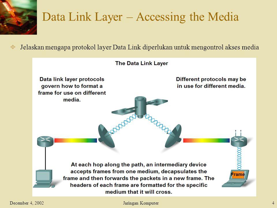 December 4, 2002Jaringan Komputer25 Media access control addressing and framing data  Jelaskan peran header frame di layer Data Link dan mengidentifikasi bidang umum ditemukan di protokol menetapkan struktur header