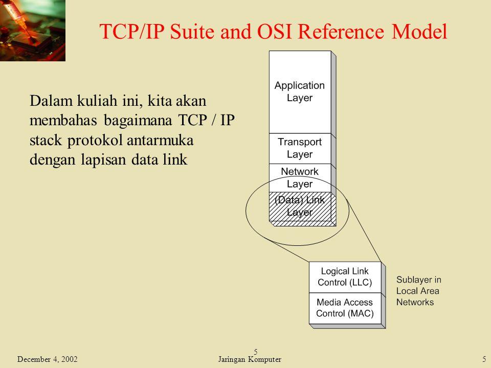 December 4, 2002Jaringan Komputer5 5 TCP/IP Suite and OSI Reference Model Dalam kuliah ini, kita akan membahas bagaimana TCP / IP stack protokol antar