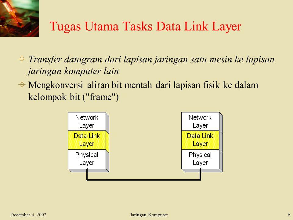 December 4, 2002Jaringan Komputer27 Frame Check Sequence  Ketika frame tiba di node tujuan, node menerima menghitung ringkasan logis sendiri, atau CRC, dari frame.