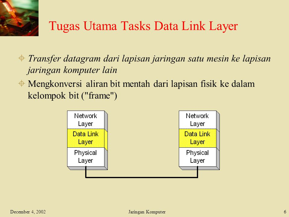 December 4, 2002Jaringan Komputer17 The functions in LLC and MAC sub-layers  Logical Link Control:  Error handling  Flow Control  Medium Access Control:  Framing  Access Control  Physical Addressing (MAC address)