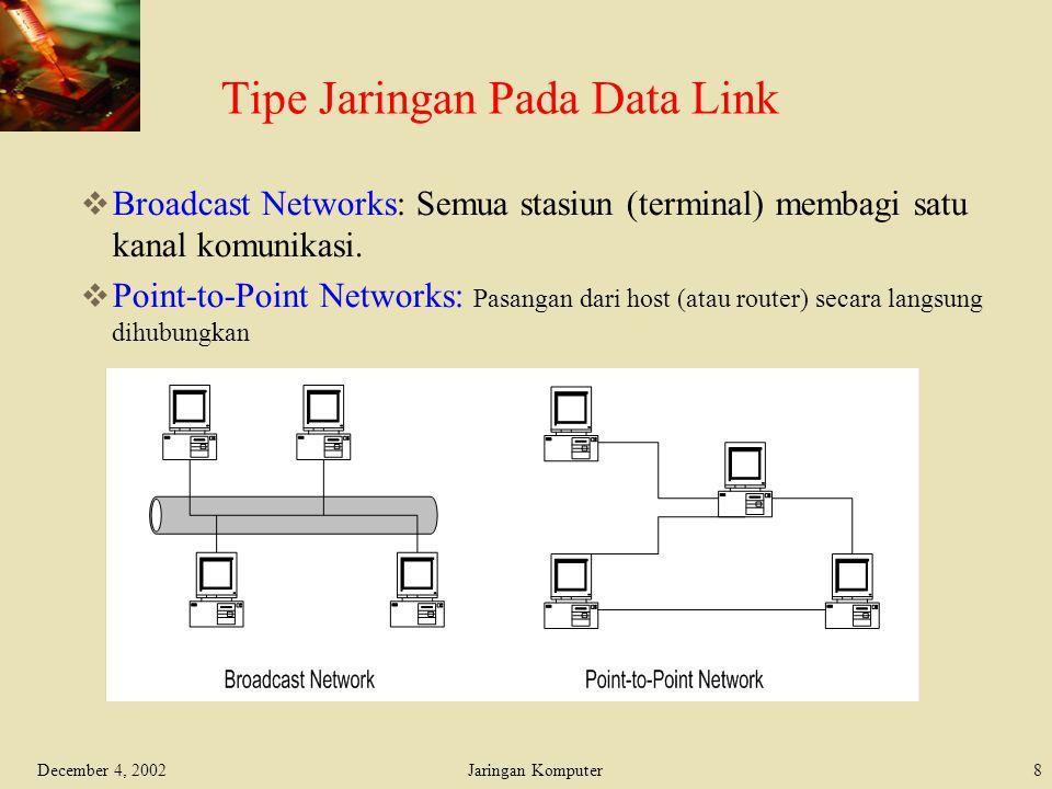 December 4, 2002Jaringan Komputer8 Tipe Jaringan Pada Data Link  Broadcast Networks: Semua stasiun (terminal) membagi satu kanal komunikasi.  Point-