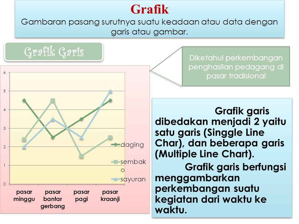STATISTIKA DESKRIPTIF NAMA: NOVITA SARI NIM: 11141215 KELAS: 11.2B.04 NO ABSEN 01