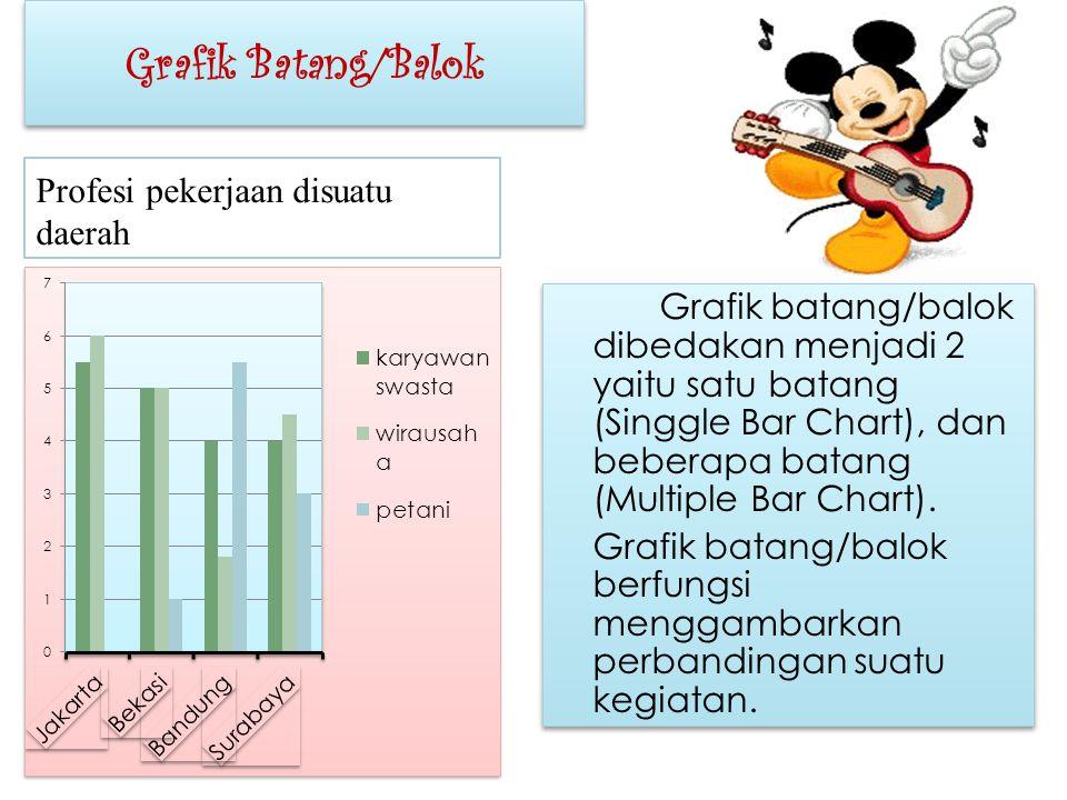 Grafik Gambaran pasang surutnya suatu keadaan atau data dengan garis atau gambar.