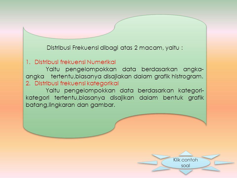 Distribusi Frekuensi dibagi atas 2 macam, yaitu : 1.Distribusi frekuensi Numerikal Yaitu pengelompokkan data berdasarkan angka- angka tertentu,biasanya disajiakan dalam grafik histrogram.