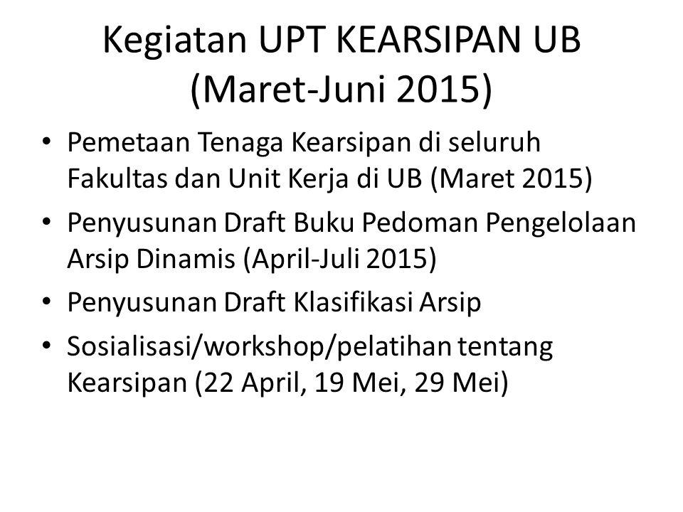 Kegiatan UPT KEARSIPAN UB (Maret-Juni 2015) Pemetaan Tenaga Kearsipan di seluruh Fakultas dan Unit Kerja di UB (Maret 2015) Penyusunan Draft Buku Pedo