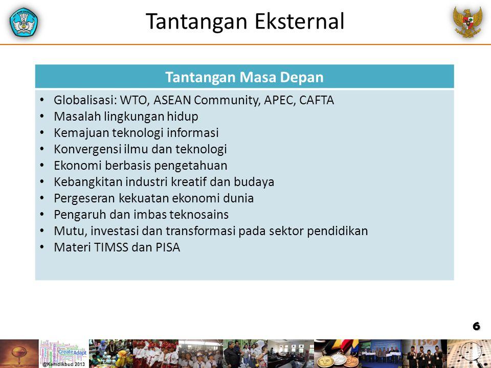 Tantangan Eksternal Tantangan Masa Depan Globalisasi: WTO, ASEAN Community, APEC, CAFTA Masalah lingkungan hidup Kemajuan teknologi informasi Konverge