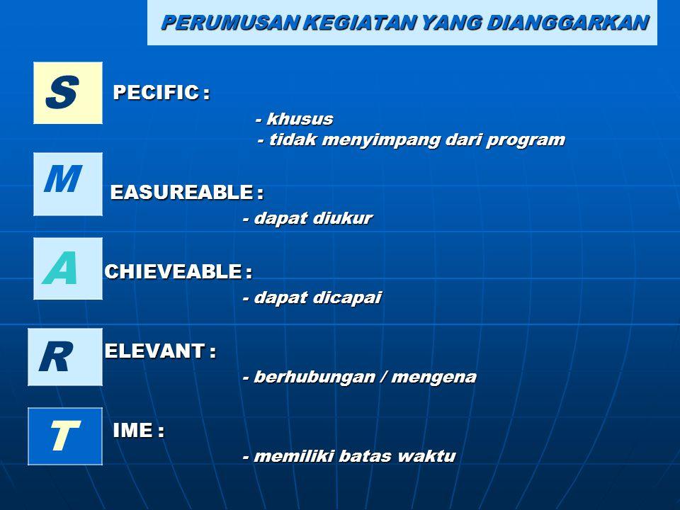 PERUMUSAN KEGIATAN YANG DIANGGARKAN S PECIFIC : S PECIFIC : - khusus - khusus - tidak menyimpang dari program - tidak menyimpang dari program M EASURE