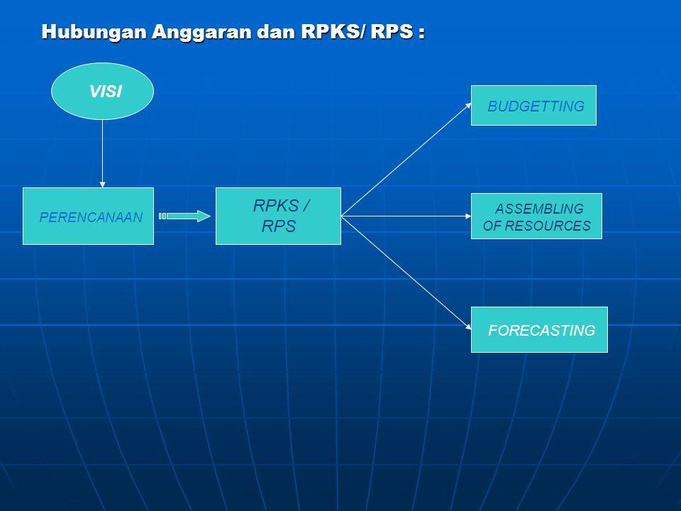 Hubungan Anggaran dan RPKS/ RPS : VISI PERENCANAAN RPKS / RPS BUDGETTING ASSEMBLING OF RESOURCES FORECASTING