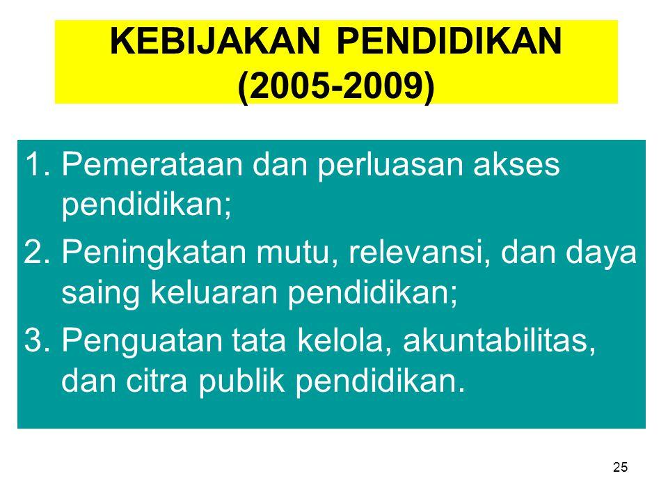 25 KEBIJAKAN PENDIDIKAN (2005-2009) 1.Pemerataan dan perluasan akses pendidikan; 2.Peningkatan mutu, relevansi, dan daya saing keluaran pendidikan; 3.