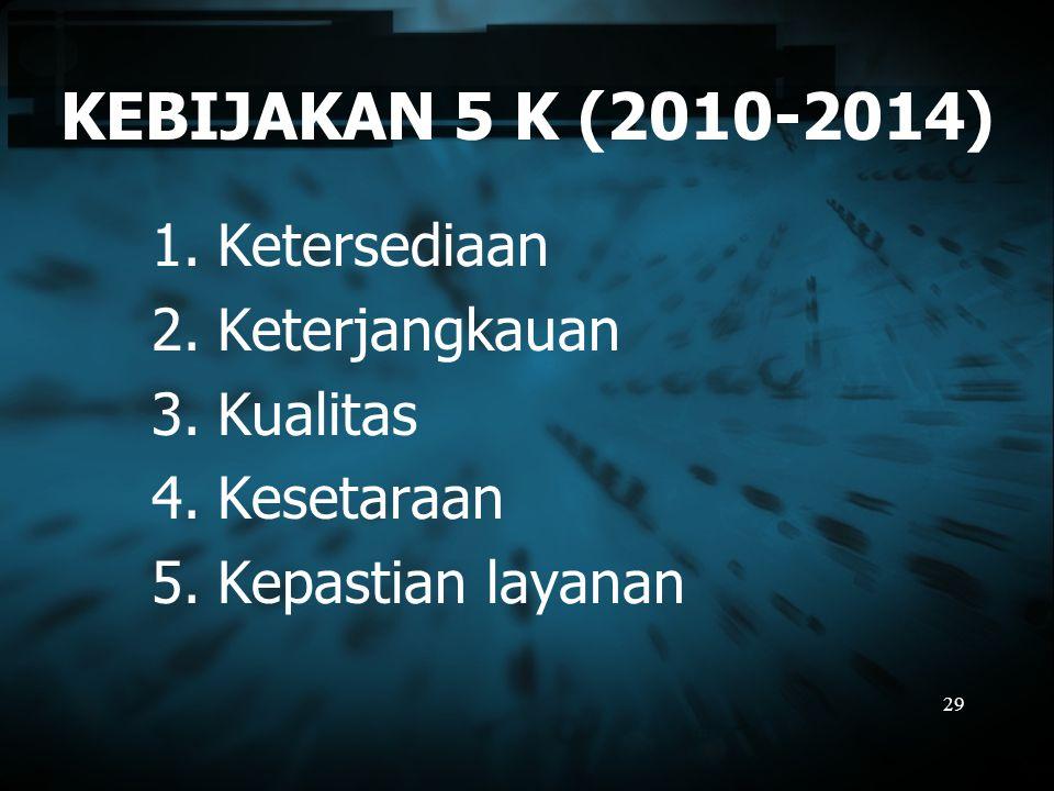 29 KEBIJAKAN 5 K (2010-2014) 1.Ketersediaan 2.Keterjangkauan 3.Kualitas 4.Kesetaraan 5.Kepastian layanan