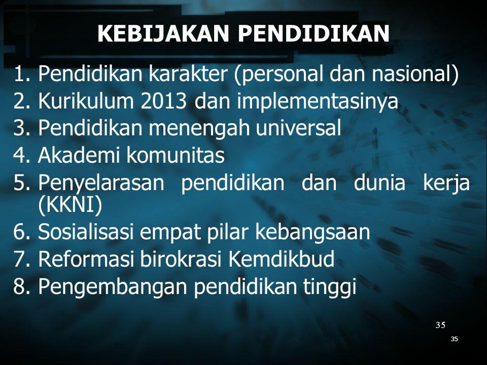 35 35 KEBIJAKAN PENDIDIKAN 1.Pendidikan karakter (personal dan nasional) 2.Kurikulum 2013 dan implementasinya 3.Pendidikan menengah universal 4.Akadem