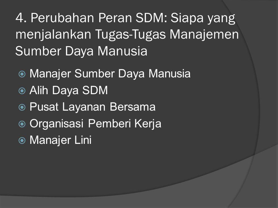 4. Perubahan Peran SDM: Siapa yang menjalankan Tugas-Tugas Manajemen Sumber Daya Manusia  Manajer Sumber Daya Manusia  Alih Daya SDM  Pusat Layanan