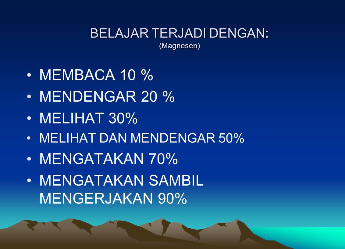 BELAJAR TERJADI DENGAN: (Magnesen) MEMBACA 10 % MENDENGAR 20 % MELIHAT 30% MELIHAT DAN MENDENGAR 50% MENGATAKAN 70% MENGATAKAN SAMBIL MENGERJAKAN 90%