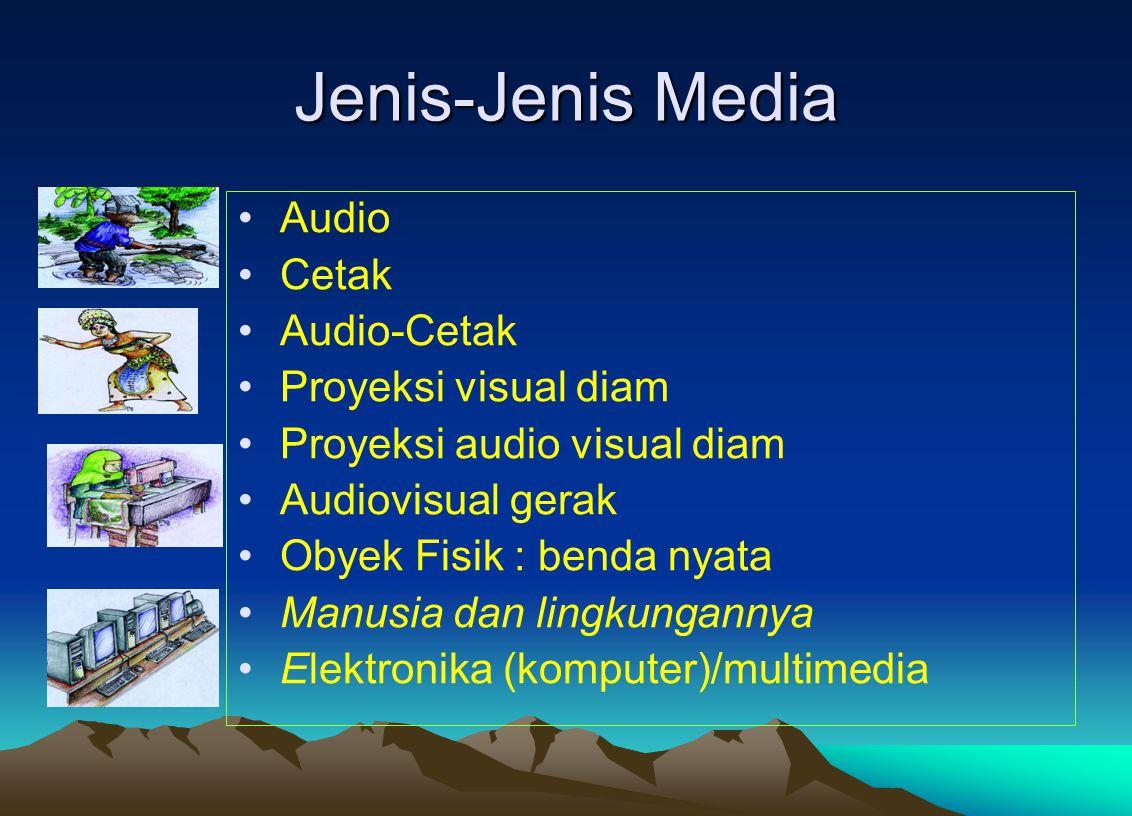 Jenis-Jenis Media Audio Cetak Audio-Cetak Proyeksi visual diam Proyeksi audio visual diam Audiovisual gerak Obyek Fisik : benda nyata Manusia dan ling