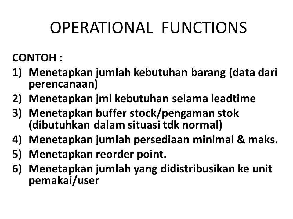 OPERATIONAL FUNCTIONS CONTOH : 1)Menetapkan jumlah kebutuhan barang (data dari perencanaan) 2)Menetapkan jml kebutuhan selama leadtime 3)Menetapkan buffer stock/pengaman stok (dibutuhkan dalam situasi tdk normal) 4)Menetapkan jumlah persediaan minimal & maks.