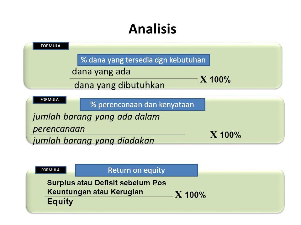 Analisis dana yang ada X 100% dana yang dibutuhkan jumlah barang yang ada dalam perencanaan X 100% jumlah barang yang diadakan Surplus atau Defisit se