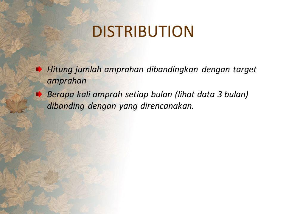 DISTRIBUTION Hitung jumlah amprahan dibandingkan dengan target amprahan Berapa kali amprah setiap bulan (lihat data 3 bulan) dibanding dengan yang direncanakan.