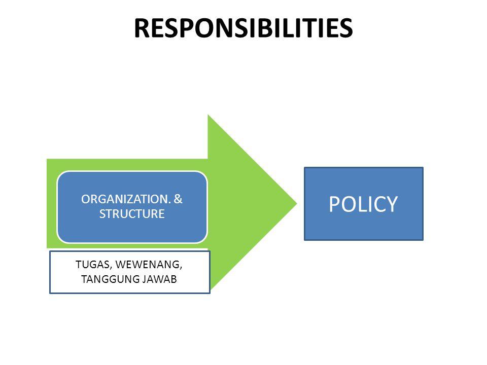 ORGANIZATION. & STRUCTURE TUGAS, WEWENANG, TANGGUNG JAWAB RESPONSIBILITIES POLICY