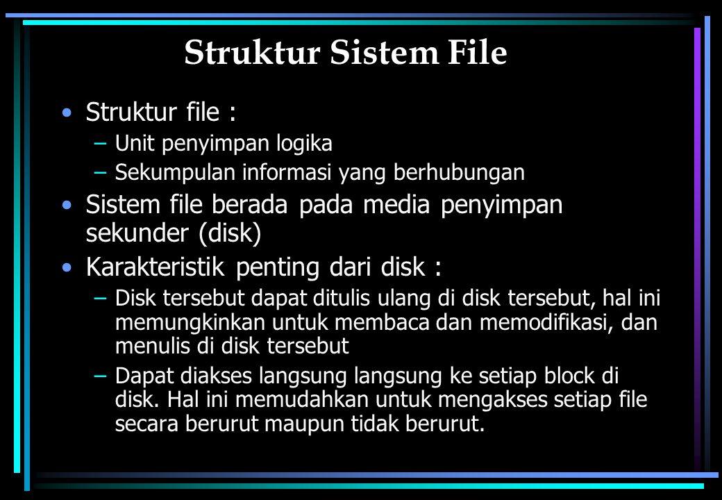 Struktur Sistem File Struktur file : –Unit penyimpan logika –Sekumpulan informasi yang berhubungan Sistem file berada pada media penyimpan sekunder (disk) Karakteristik penting dari disk : –Disk tersebut dapat ditulis ulang di disk tersebut, hal ini memungkinkan untuk membaca dan memodifikasi, dan menulis di disk tersebut –Dapat diakses langsung langsung ke setiap block di disk.