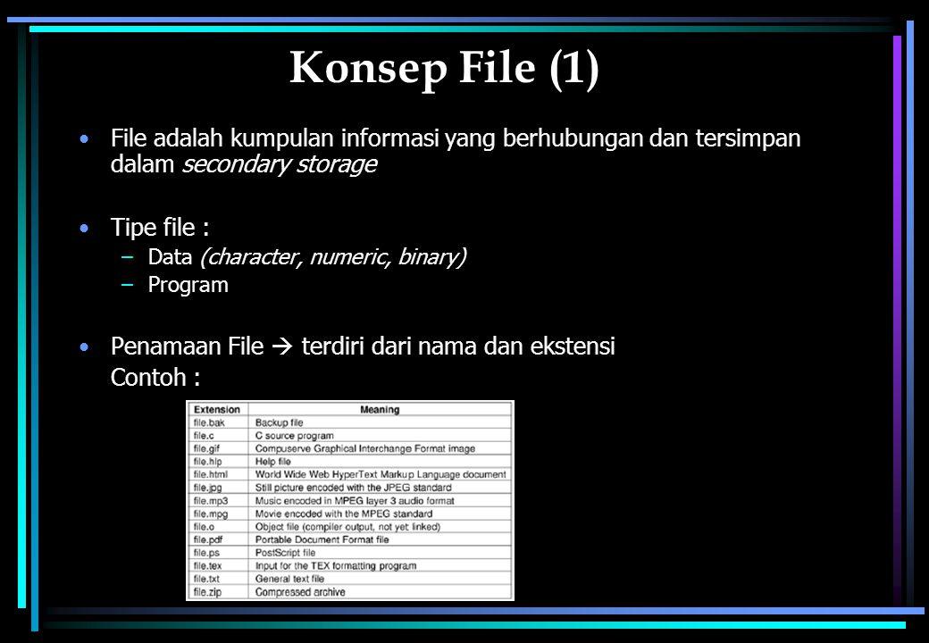 Konsep File (2) Atribut file : –Nama- Waktu pembuatan –Tipe - Identitas pembuatan –Lokasi - Proteksi –Ukuran - Informasi lain tentang file Operasi pada file : –Membuat - Menulis - Membaca –Menghapus- Mencari - Membuka –Menutup - Menghapus dengan menyisakan atribut